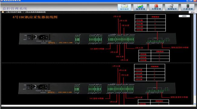 1 分散式动力环境监控系统     1.1 系统特征     1.